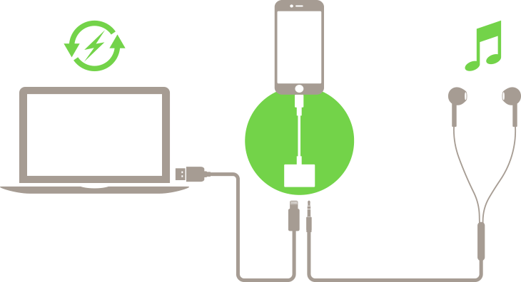3.5 mm Audio and Charge Adapter Diagram