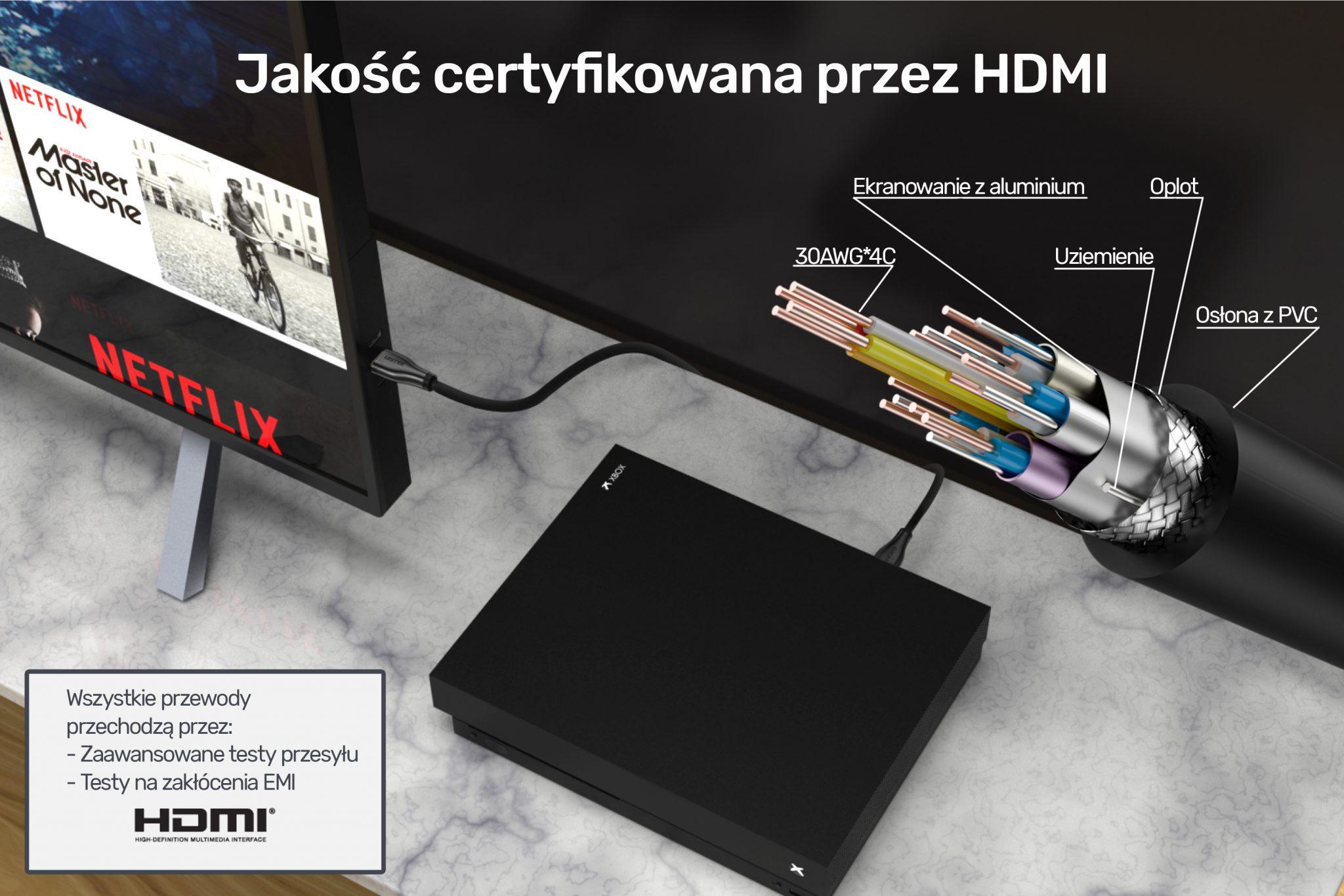 przewód hdmi 2.0 z certyfikatem